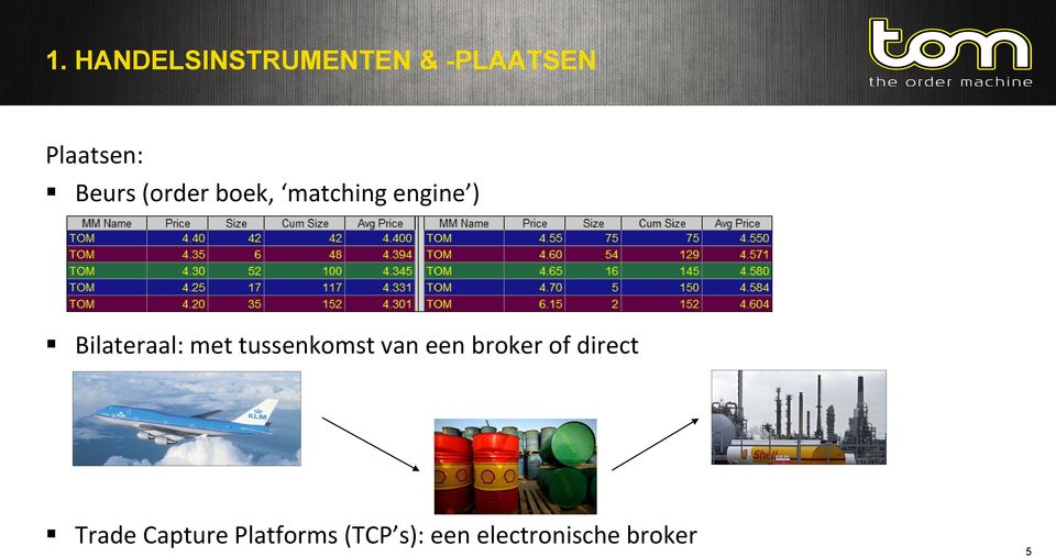 met tussenkomst van een broker of direct Trade