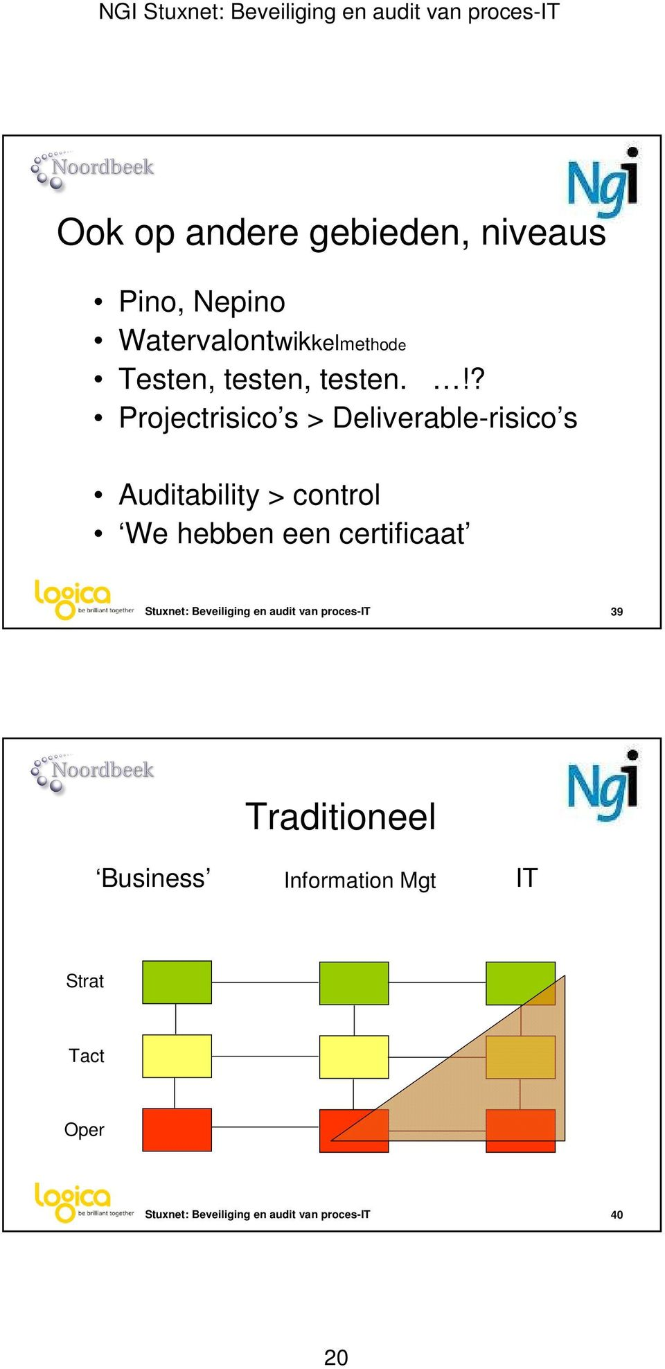 !? Projectrisico s > Deliverable-risico s Auditability > control We hebben een