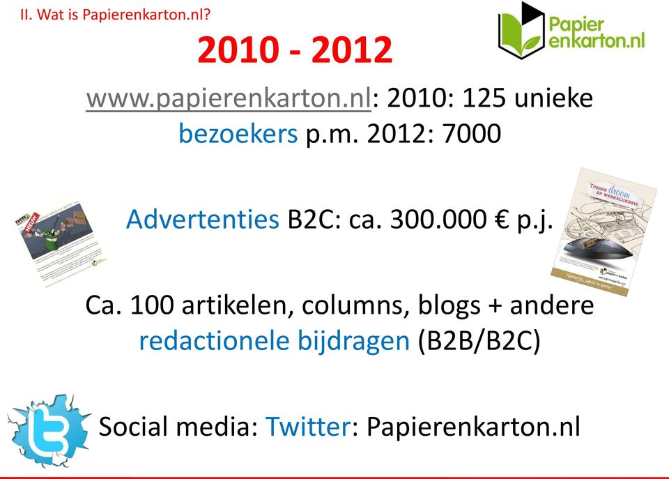 2012: 7000 Advertenties B2C: ca. 300.000 p.j. Ca.