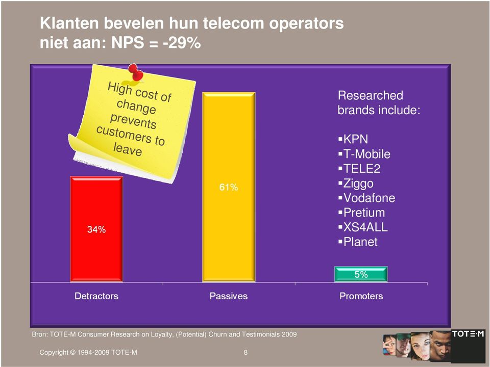 TELE2 Ziggo Vodafone Pretium XS4ALL Planet Bron: TOTE-M Consumer Research