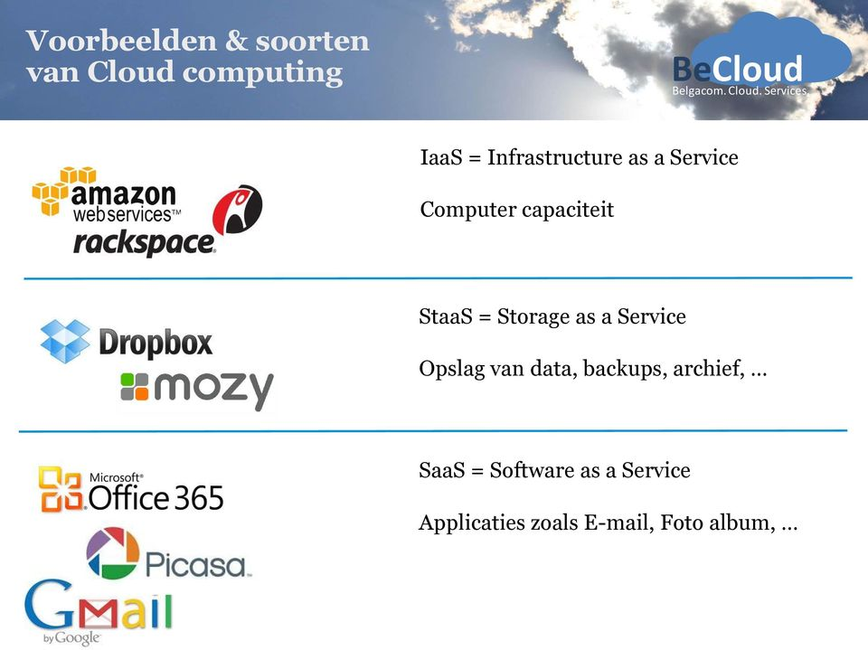 Storage as a Service Opslag van data, backups, archief,