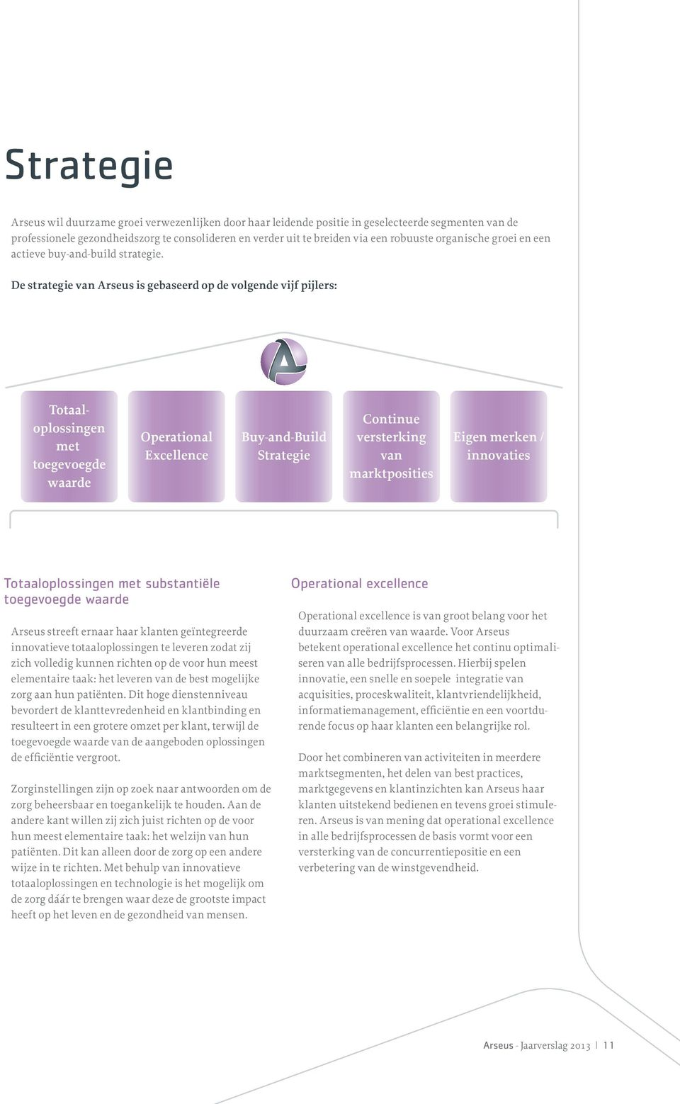 De strategie van Arseus is gebaseerd op de volgende vijf pijlers: Totaaloplossingen met toegevoegde waarde Operational Excellence Buy-and-Build Strategie Continue versterking van marktposities Eigen