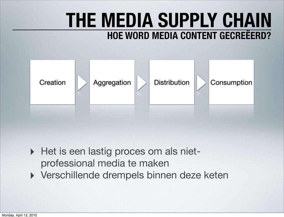 Creation Aggregation Distribution Consumption Het