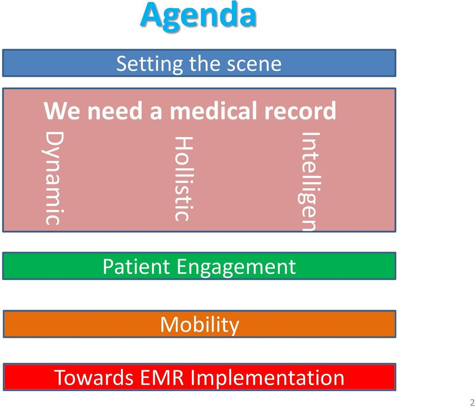 Hollistic Patient Engagement