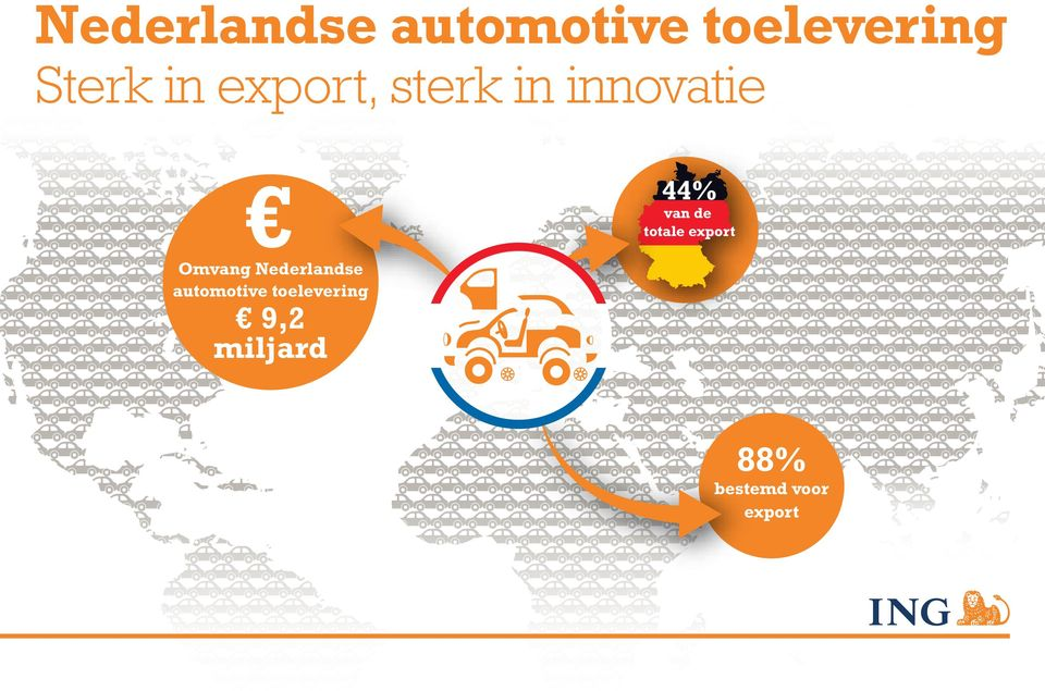 totale export Omvang Nederlandse automotive
