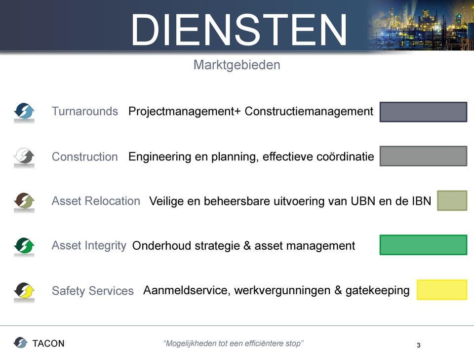 uitvoering van UBN en de IBN Asset Integrity Onderhoud strategie & asset management Safety