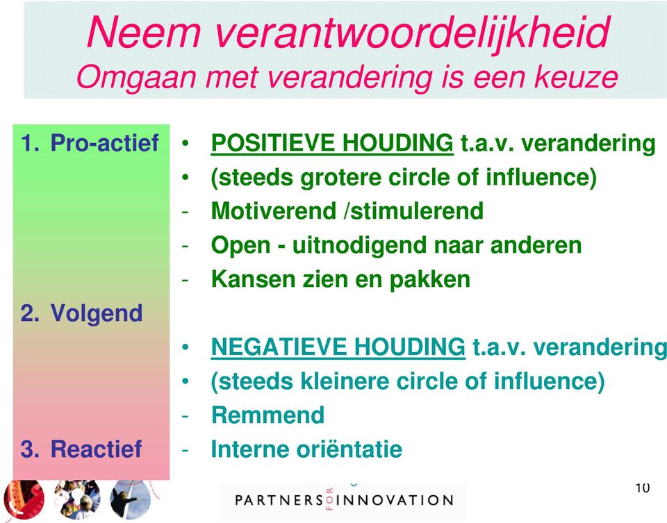 verandering (steeds grotere circle of influence) - Motiverend /stimulerend - Open -