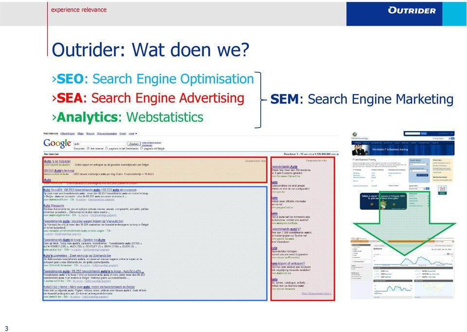 SEA: Search Engine Advertising