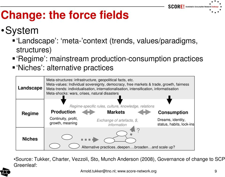 Meta-values: Individual sovereignty, democracy, free markets & trade, growth, fairness Meta-trends: individualisation, internationalisation, intensification, informatisation Meta-shocks: wars,