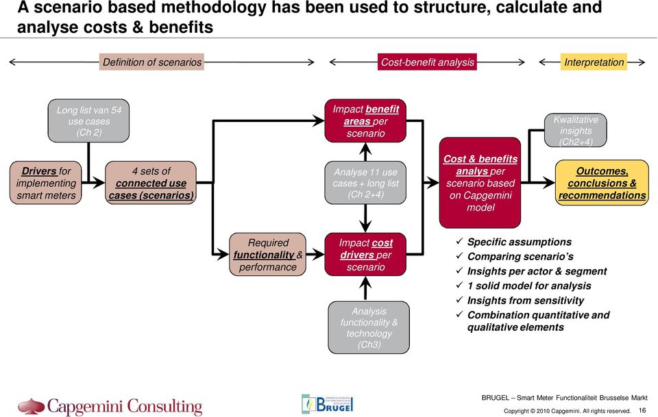 benefits analys per scenario based on Capgemini model Outcomes, conclusions & recommendations Required functionality & performance Impact cost drivers per scenario Analysis functionality &