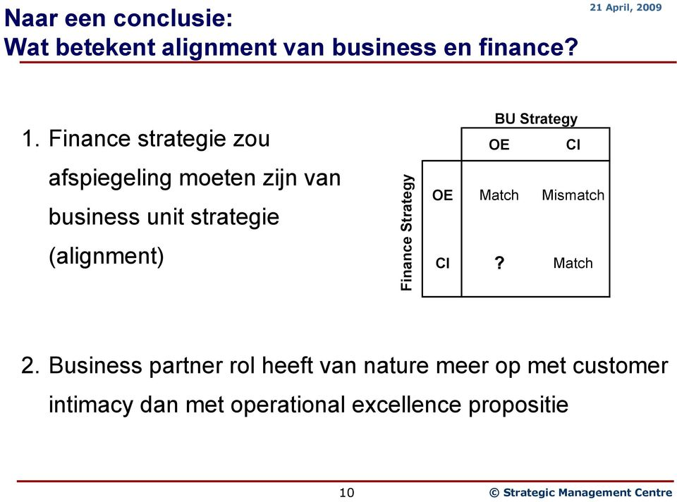 Finance Strategyxx BU Strategy OE CI OE Match Mismatch CI? Match 2.