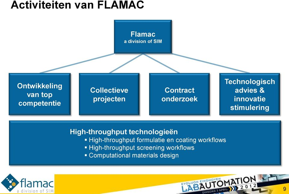innovatie stimulering High-throughput technologieën High-throughput formulatie