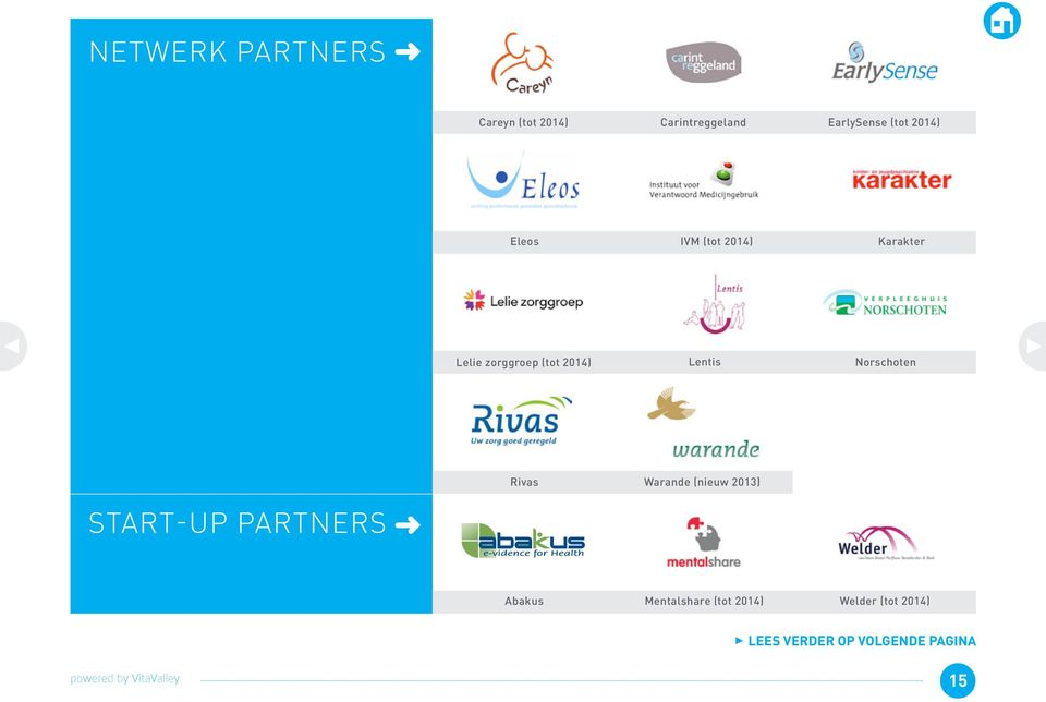 Lentis Norschoten Rivas Warande (nieuw 2013) Start-up partners