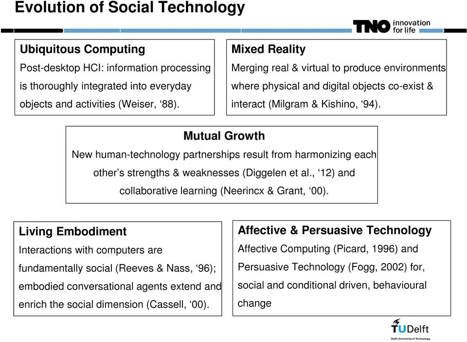 Mutual Growth New human-technology partnerships result from harmonizing each other s strengths & weaknesses (Diggelen et al., 12) and collaborative learning (Neerincx & Grant, 00).