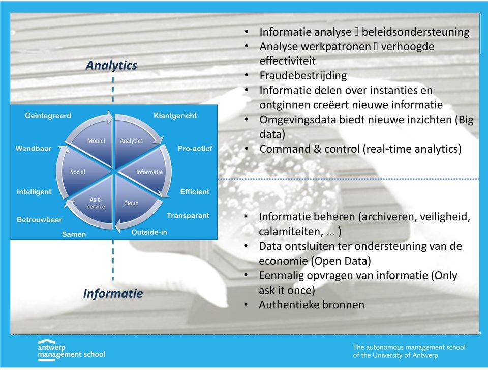 inzichten (Big data) Command & control (real-time analytics) Informatie beheren (archiveren, veiligheid, calamiteiten,.
