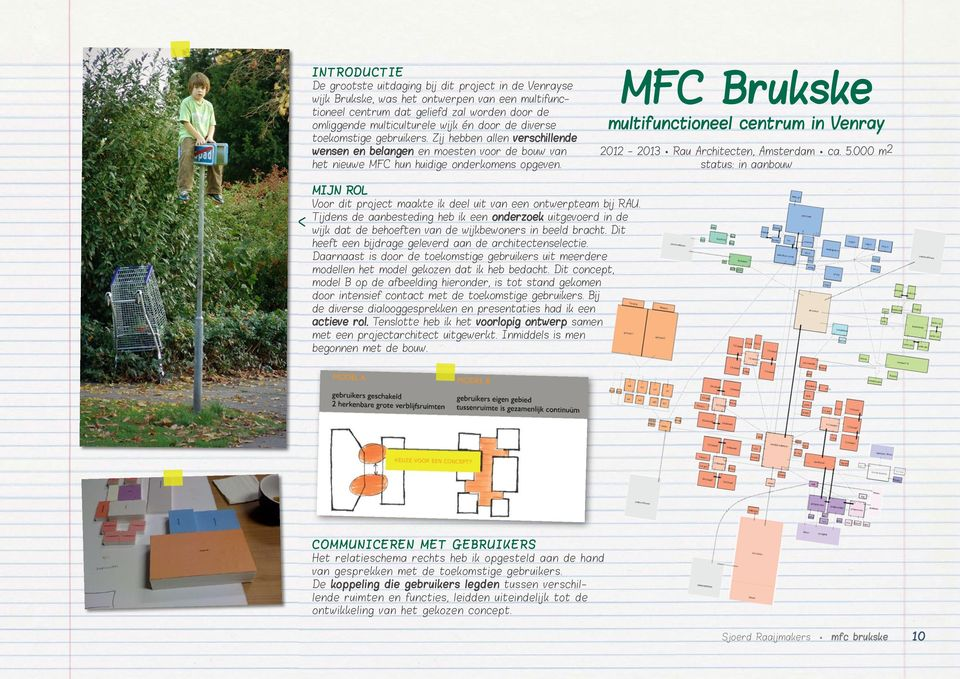 MFC Brukske multifunctioneel centrum in Venray 2012-2013 Rau Architecten, Amsterdam ca. 5.000 m 2 status: in aanbouw Mijn rol Voor dit project maakte ik deel uit van een ontwerpteam bij RAU.