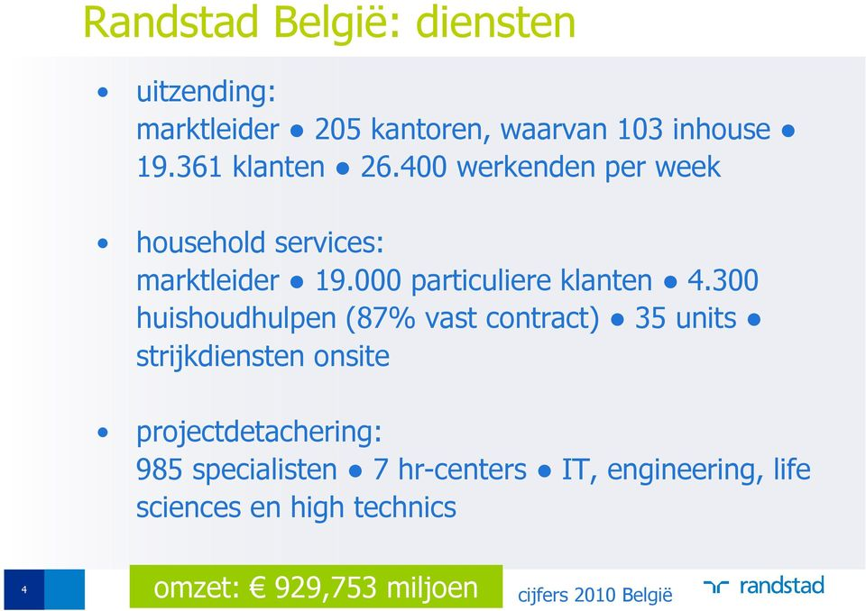 300 huishoudhulpen (87% vast contract) 35 units strijkdiensten onsite projectdetachering: 985