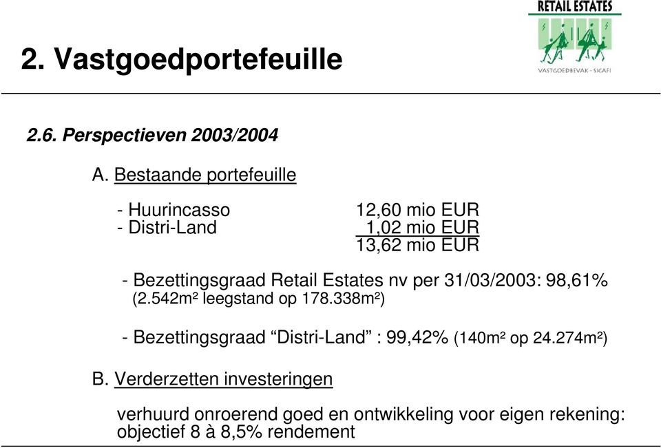 Bezettingsgraad Retail Estates nv per 31/03/2003: 98,61% (2.542m² leegstand op 178.