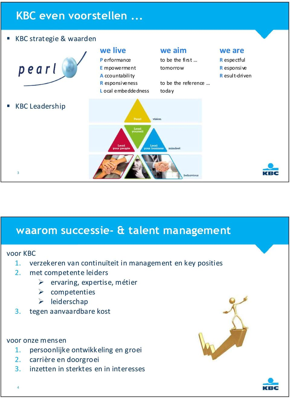 tomorrow to be the reference today R espectful R esponsive R esult-driven KBC Leadership 3 waarom successie- & talent management voor KBC 1.