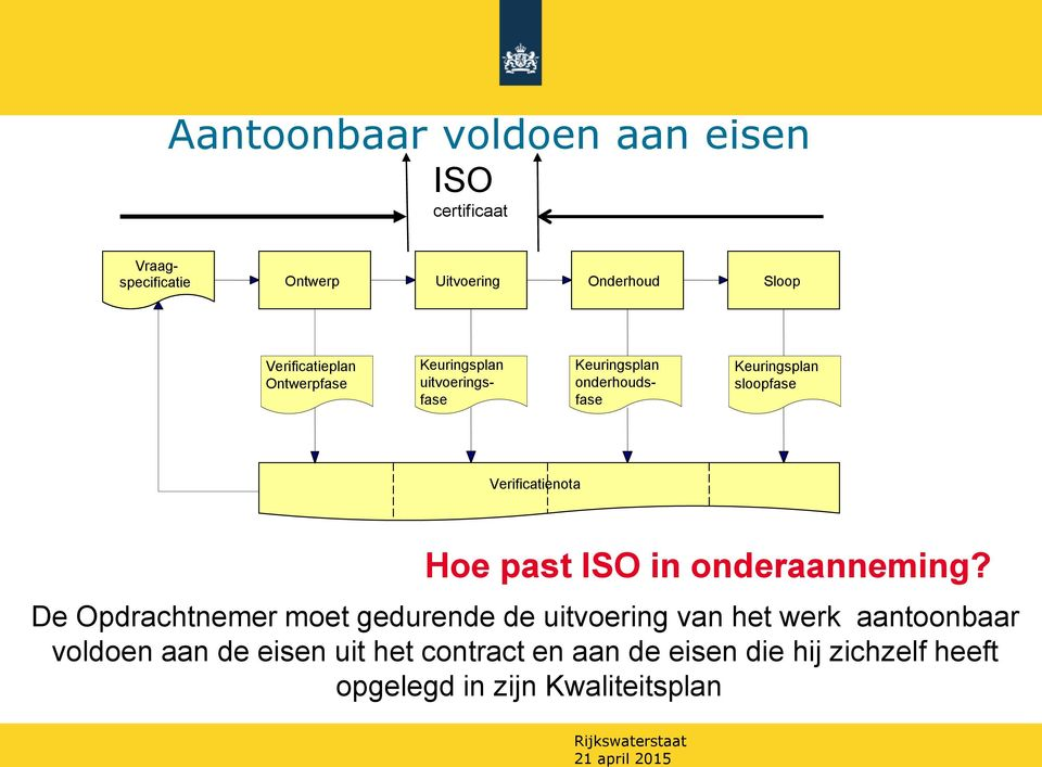 Verificatienota Hoe past ISO in onderaanneming?