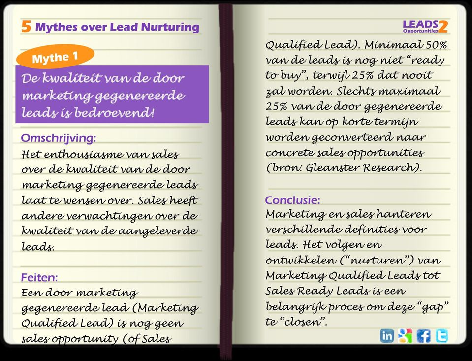 Feiten: Een door marketing gegenereerde lead (Marketing Qualified Lead) is nog geen sales opportunity (of Sales Qualified Lead).
