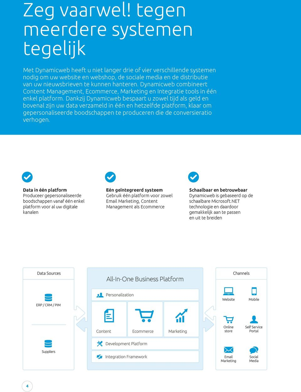 kunnen hanteren. Dynamicweb combineert Content Management, Ecommerce, Marketing en Integratie tools in één enkel platform.