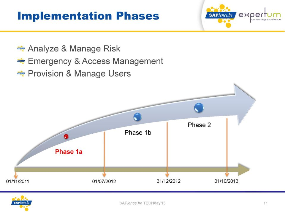 Users Phase 1b Phase 2 Phase 1a 01/11/2011