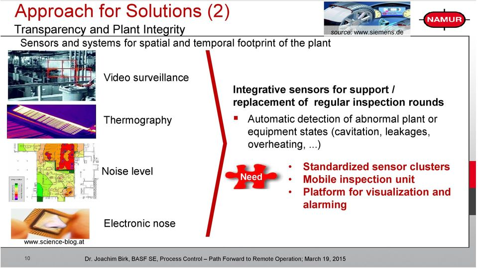 de Video surveillance Thermography Integrative sensors for support / replacement of regular inspection rounds Automatic