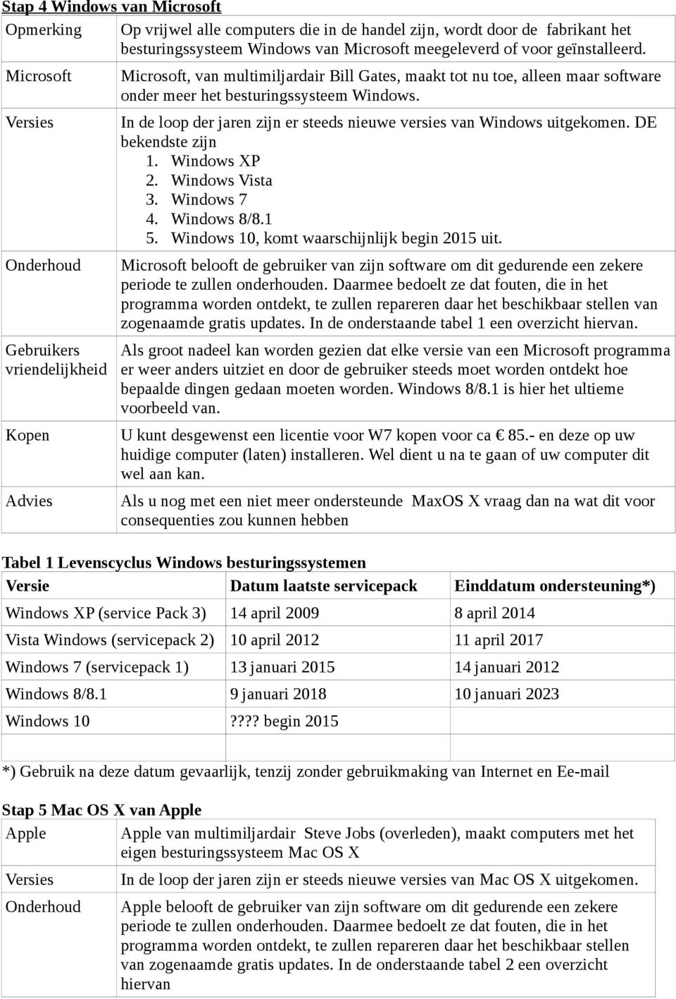 In de loop der jaren zijn er steeds nieuwe versies van Windows uitgekomen. DE bekendste zijn 1. Windows XP 2. Windows Vista 3. Windows 7 4. Windows 8/8.1 5.