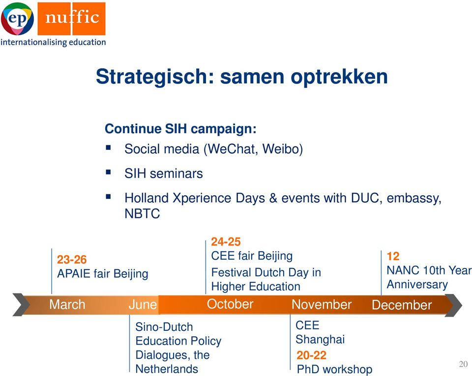 November December Sino-Dutch Education Policy Dialogues, the Netherlands 24-25 CEE fair Beijing 12