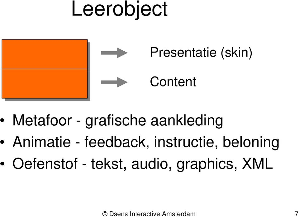 feedback, instructie, beloning Oefenstof -
