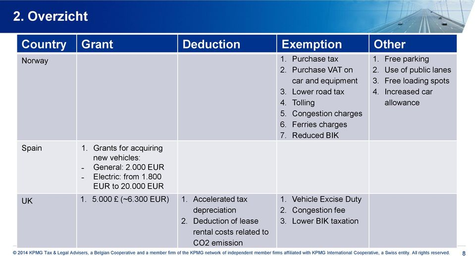 Purchase tax 2. Purchase VAT on car and equipment 3. Lower road tax 4. Tolling 5. Congestion charges 6. Ferries charges 7. Reduced BIK 1.