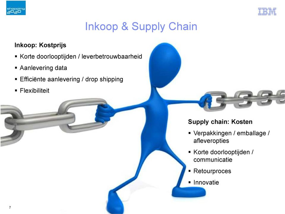 shipping Flexibiliteit Supply chain: Kosten Verpakkingen / emballage