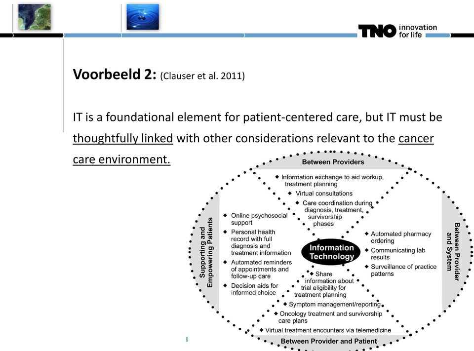 patient-centered care, but IT must be