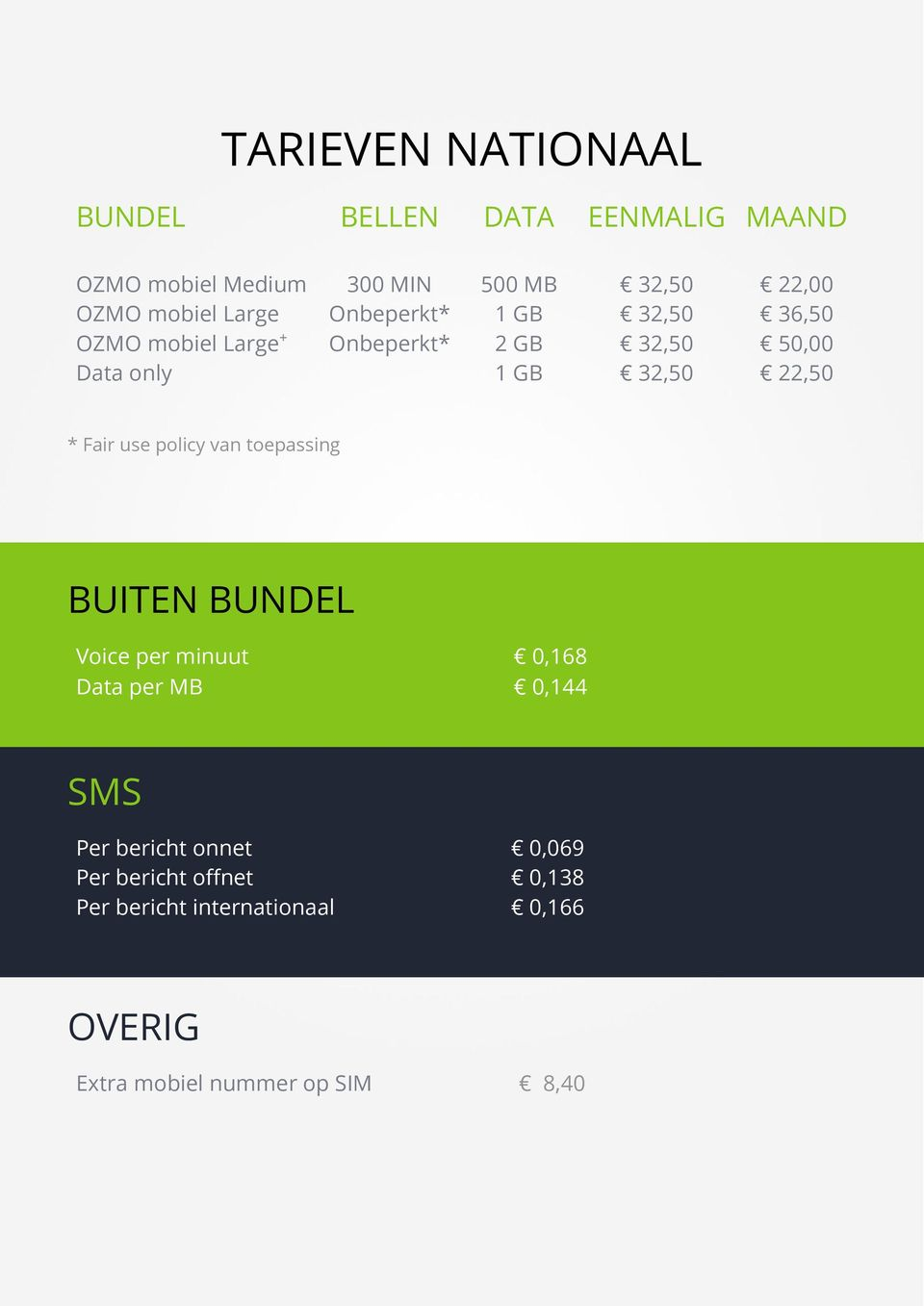 32,50 22,50 * Fair use policy van toepassing BUITEN BUNDEL Voice per minuut 0,168 Data per MB 0,144 SMS Per