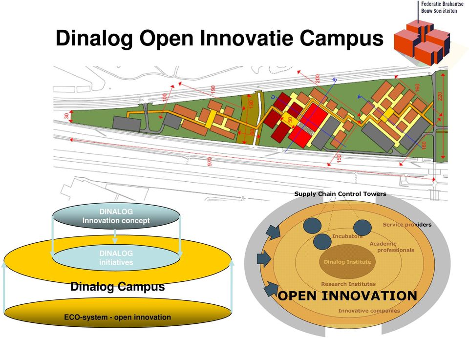 open innovation Service providers Incubators Academic professionals