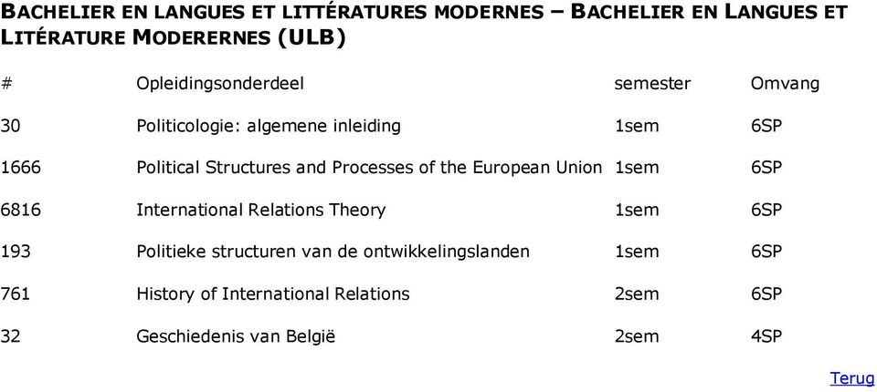 Union 1sem 6SP 6816 International Relations Theory 1sem 6SP 193 Politieke structuren van de