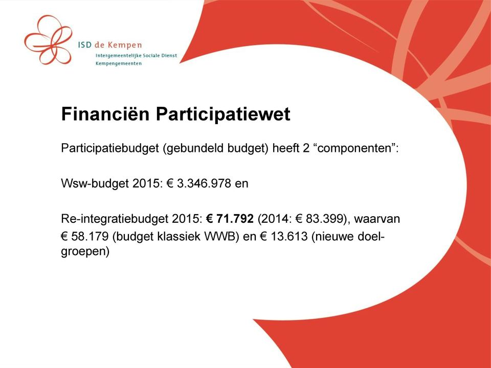 978 en Re-integratiebudget 2015: 71.792 (2014: 83.