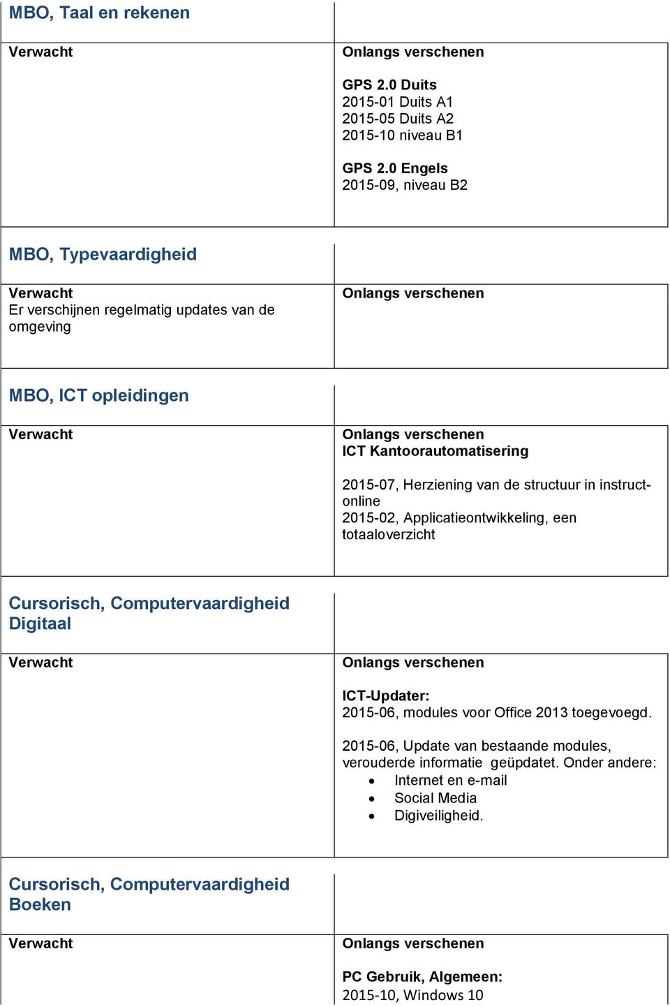 instructnline 2015-02, Applicatientwikkeling, een ttaalverzicht Cursrisch, Cmputervaardigheid Digitaal ICT-Updater: 2015-06, mdules vr Office 2013