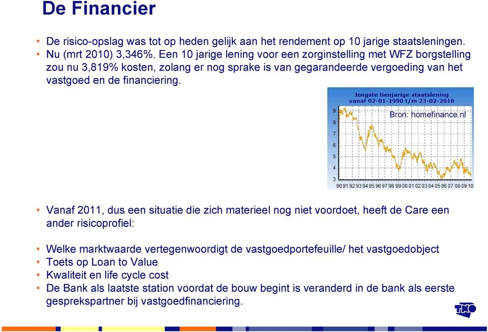 financiering. Bron: homefinance.