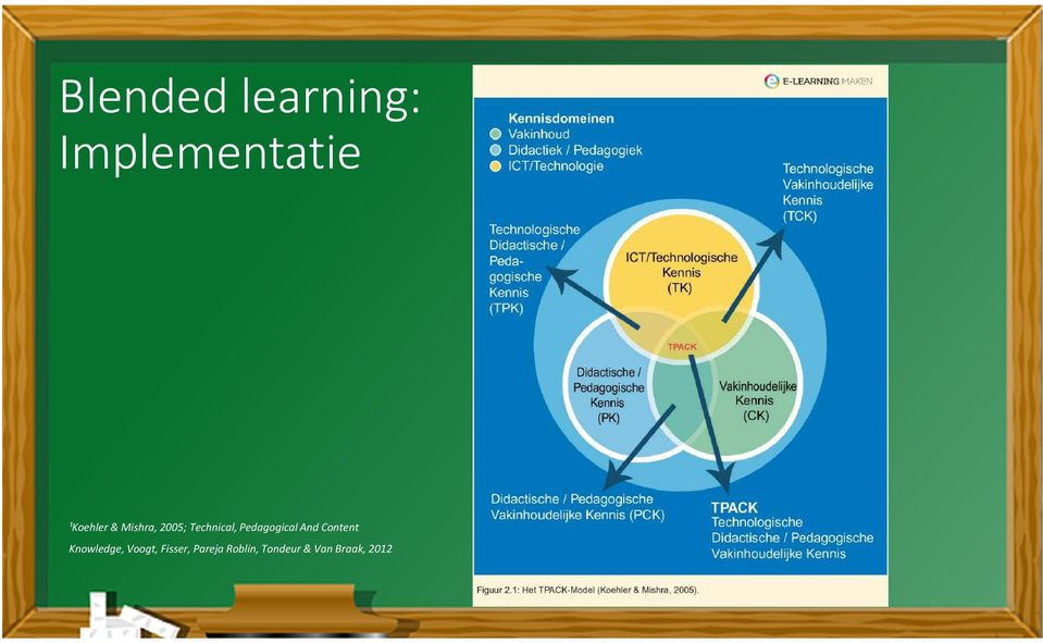 Pedagogical And Content Knowledge,