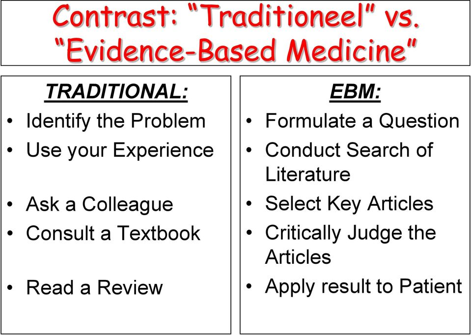 Experience Ask a Colleague Consult a Textbook Read a Review EBM: