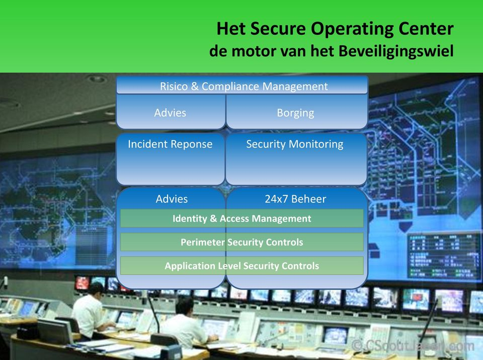 Reponse Borging Security Monitoring Advies 24x7 Beheer