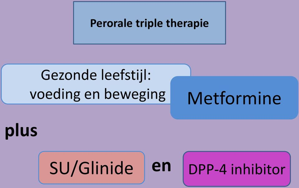 en beweging Metformine plus