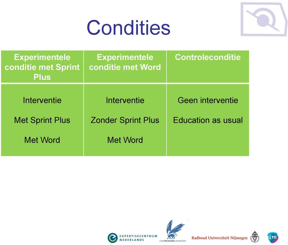 Interventie Met Sprint Plus Met Word Interventie