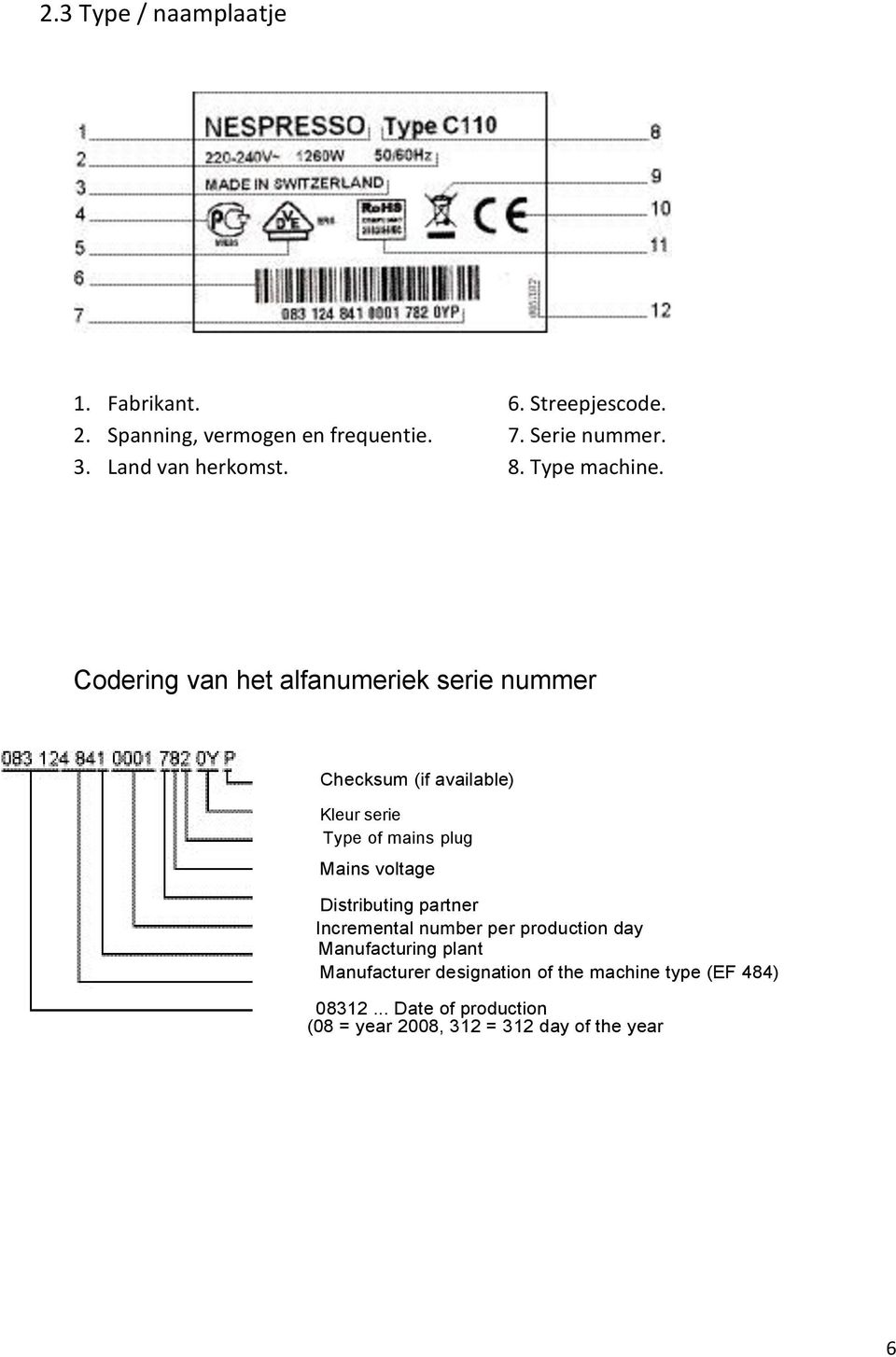 Codering van het alfanumeriek serie nummer Checksum (if available) Kleur serie Type of mains plug Mains voltage