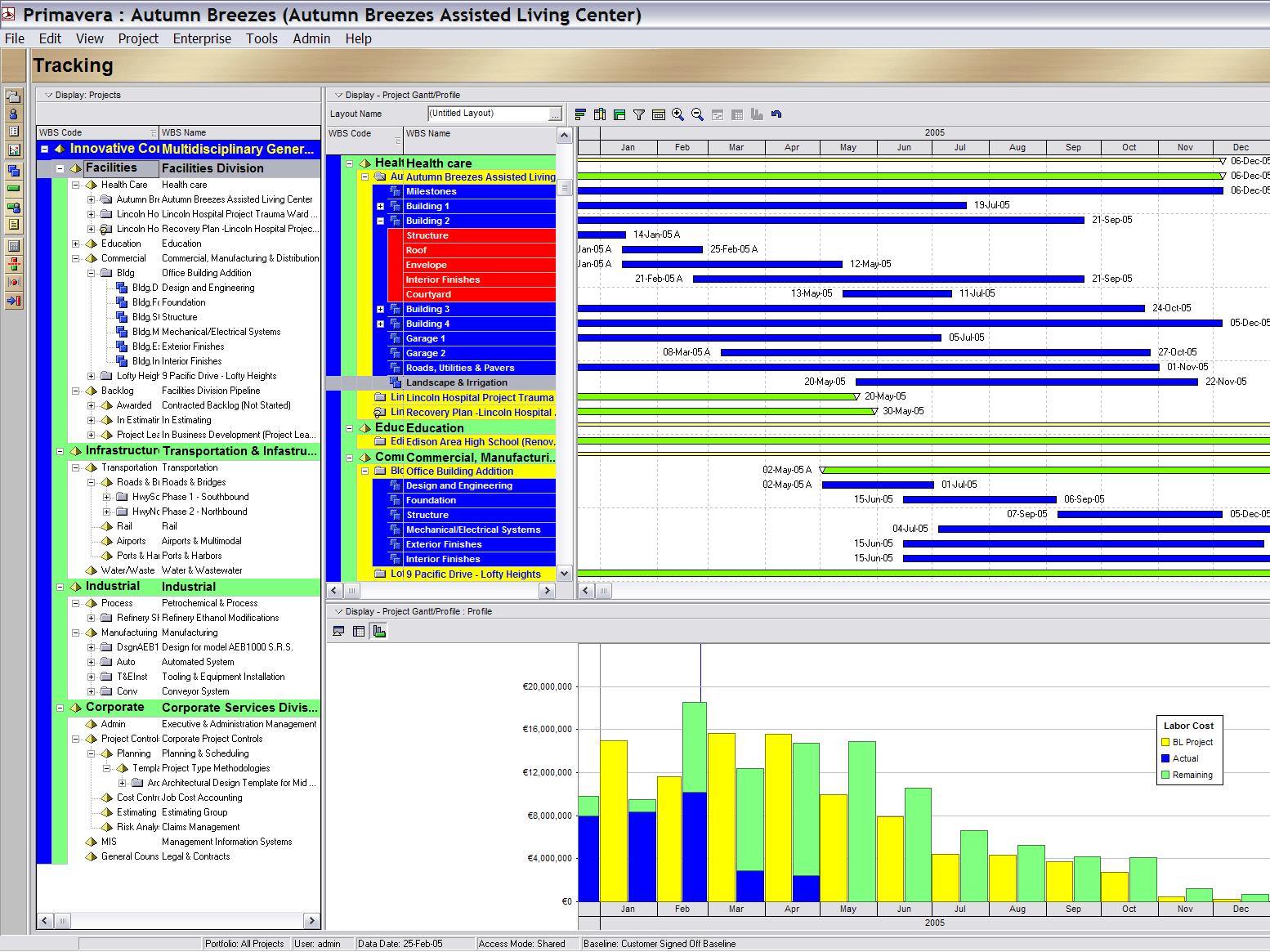 Primavera Enterprise Project Management Dé module voor de projectmanager en/of planner Geavanceerd project en resource