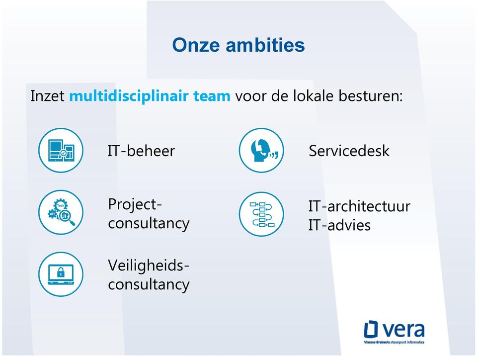 Servicedesk IT-architectuur IT-advies