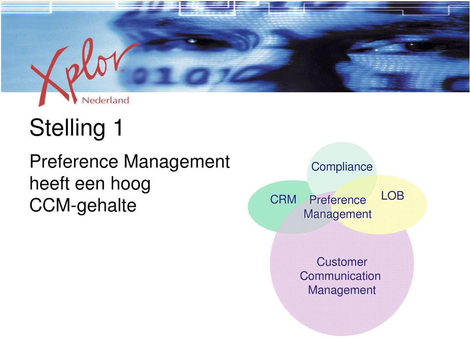 Compliance Preference Management