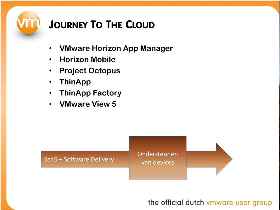 ThinApp ThinApp Factory VMware View 5